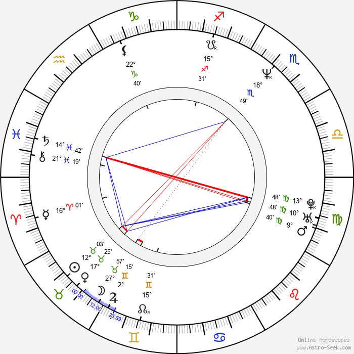 Ari Lehman - Birth horoscope chart
