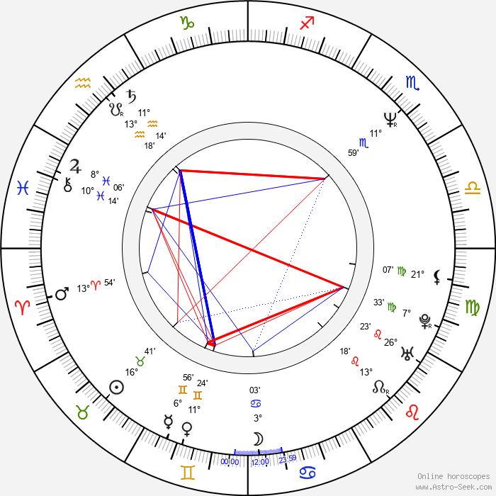 Ari Telch - Birth horoscope chart