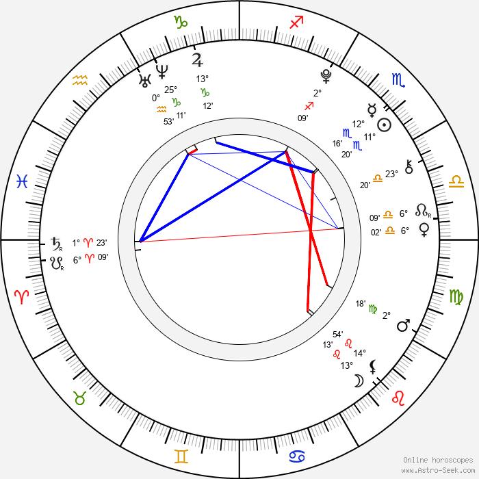 Aria Wallace - Birth horoscope chart