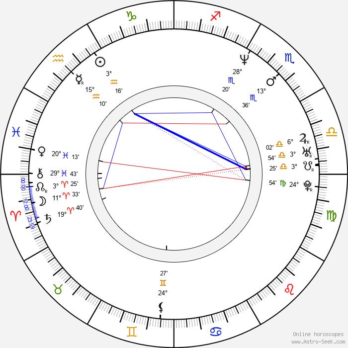 Ariadna Gil - Birth horoscope chart