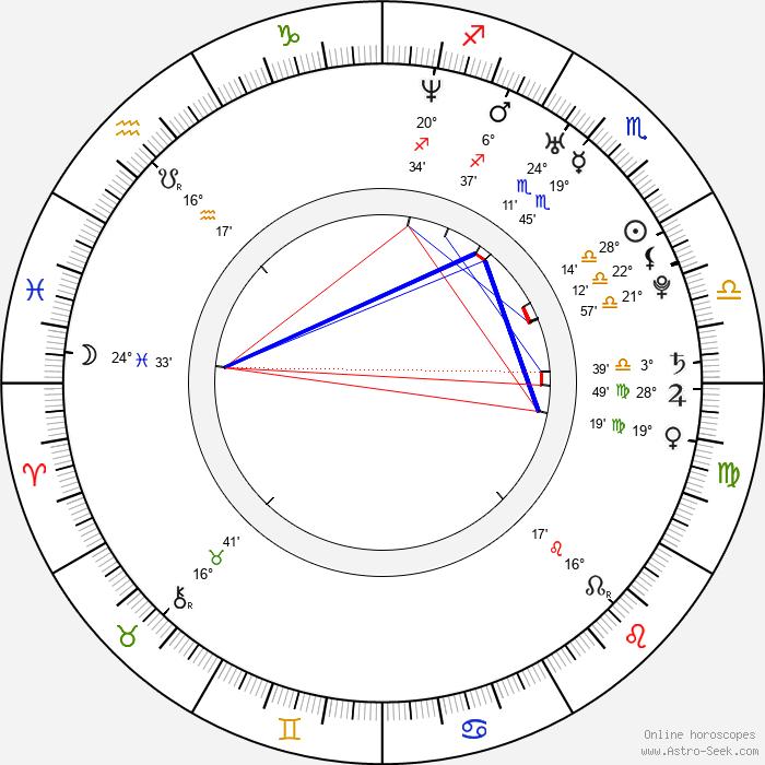 Ariana Delawari - Birth horoscope chart