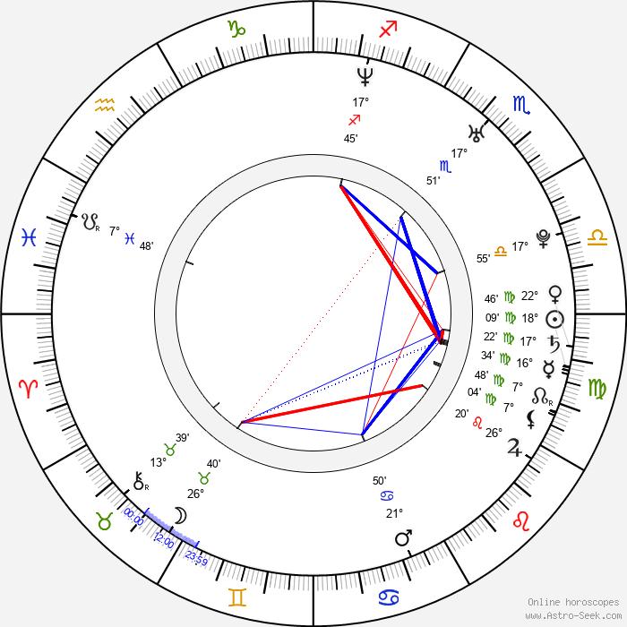 Ariana Richards - Birth horoscope chart