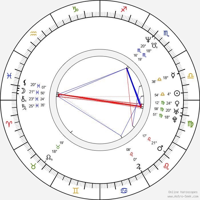 Arie Verveen - Birth horoscope chart