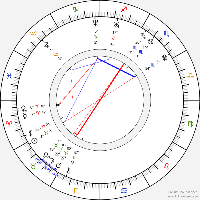 Ariel Kleiman - Birth horoscope chart