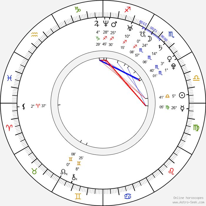 Ariel Levy - Birth horoscope chart