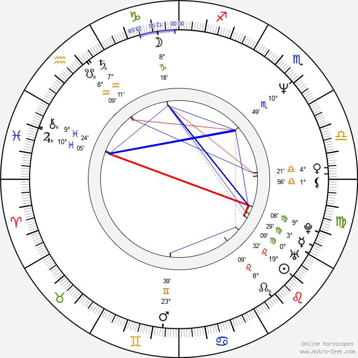 Ariel López Padilla - Birth horoscope chart