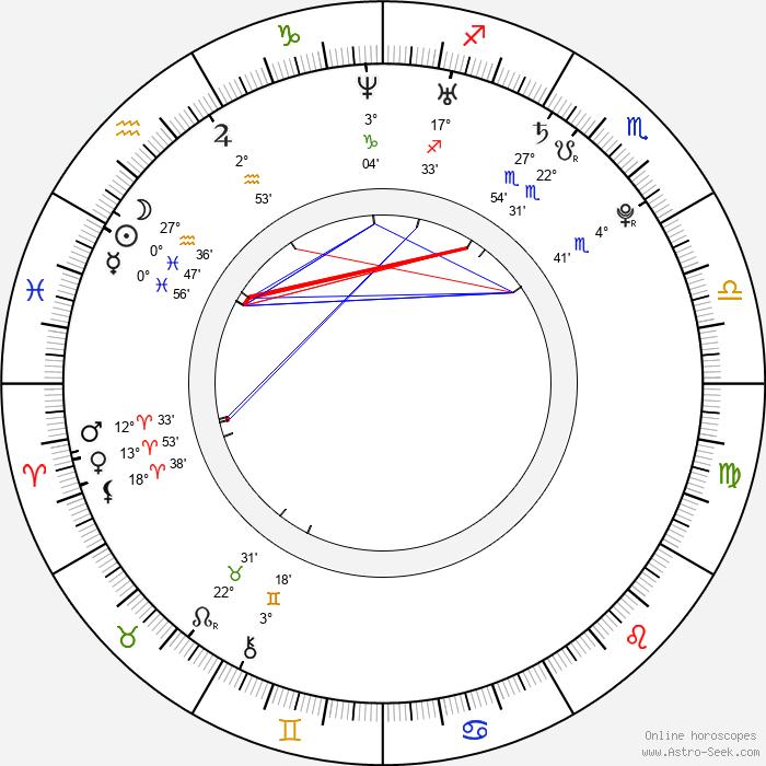 Arielle Kebbel - Birth horoscope chart