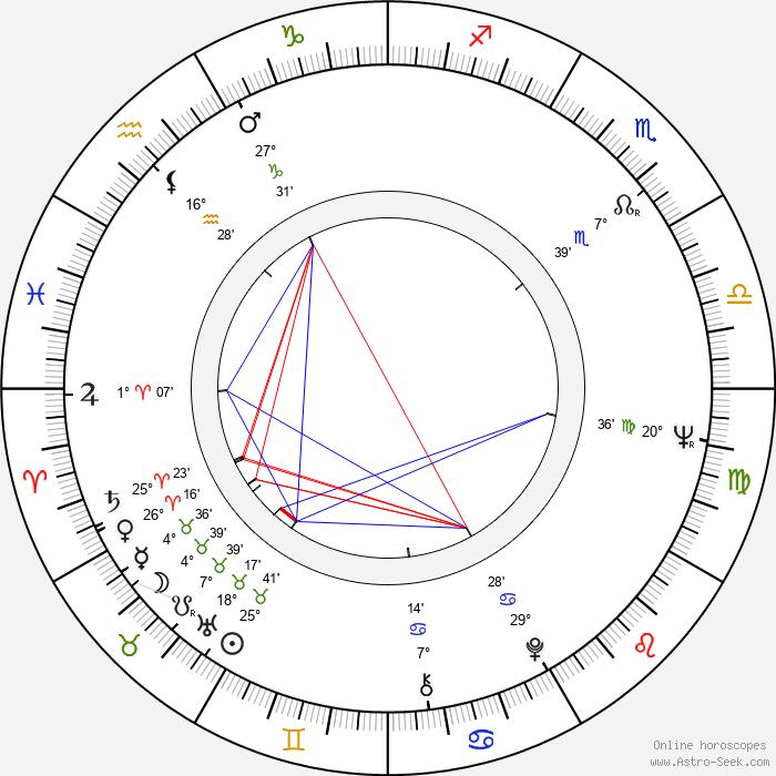 Arild Kristo - Birth horoscope chart