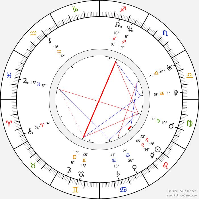 Arj Barker - Birth horoscope chart