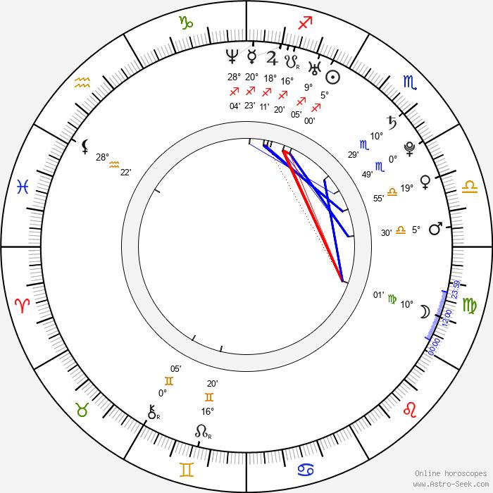 Arjay Smith - Birth horoscope chart
