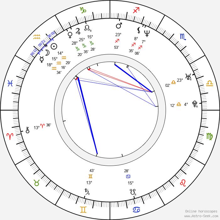 Arkadiusz Glogowski - Birth horoscope chart