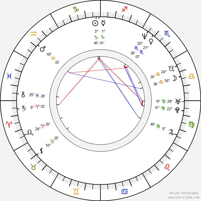 Arko Okk - Birth horoscope chart