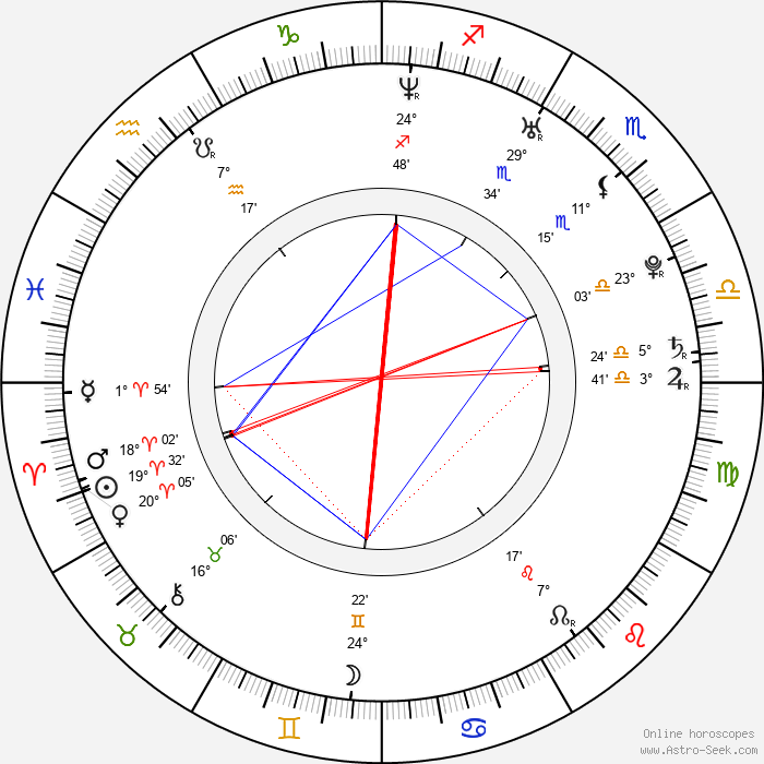 Arlen Escarpeta - Birth horoscope chart