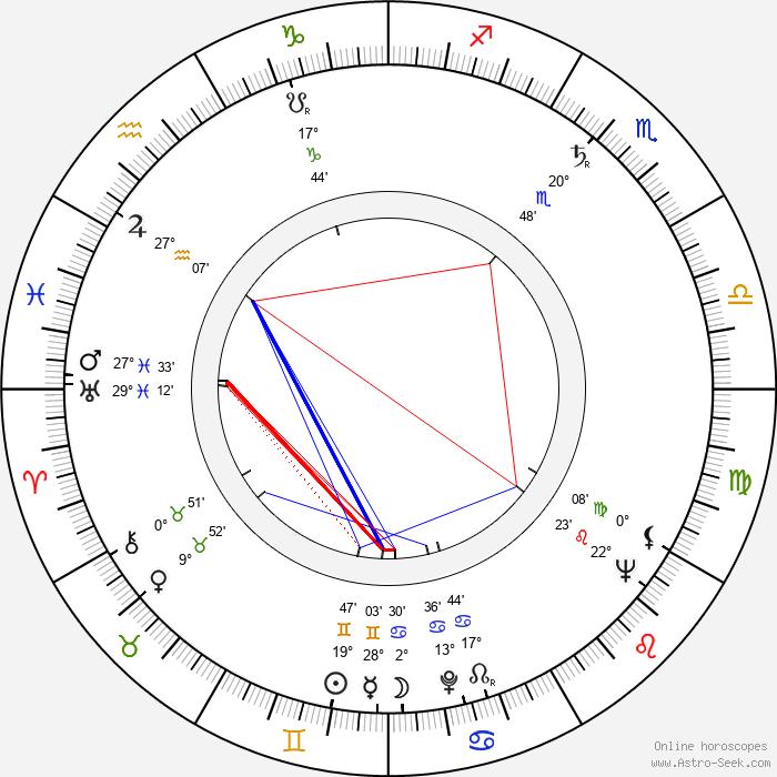 Arlette Poirier - Birth horoscope chart