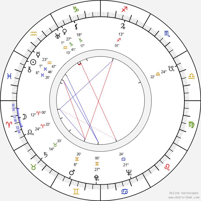 Arline Judge - Birth horoscope chart