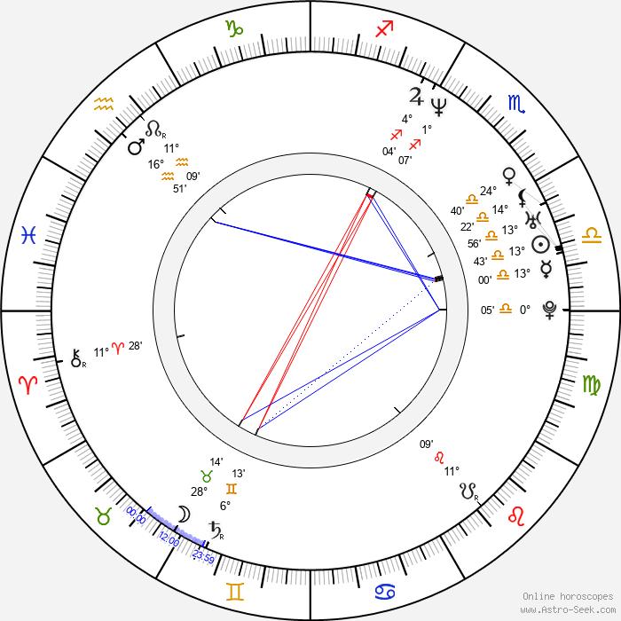 Arlo Hemphill - Birth horoscope chart