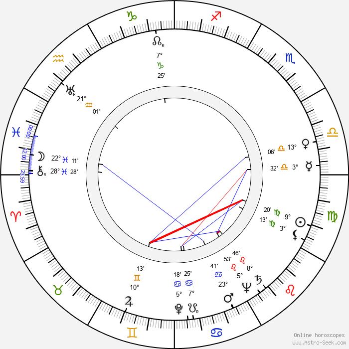 Armando Trovajoli - Birth horoscope chart