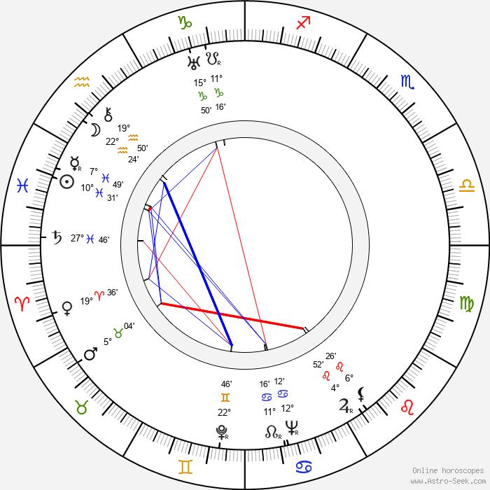 Armas Koivisto - Birth horoscope chart