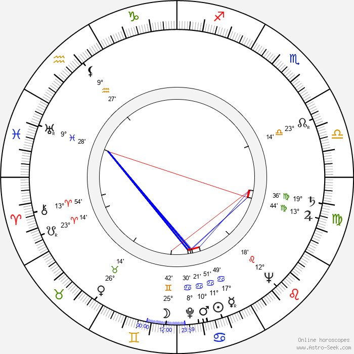 Armas Laurinen - Birth horoscope chart