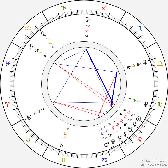 Armi Kuusela - Birth horoscope chart