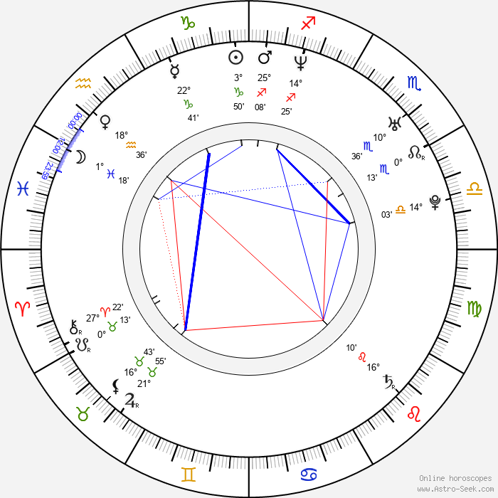 Armin van Buuren - Birth horoscope chart