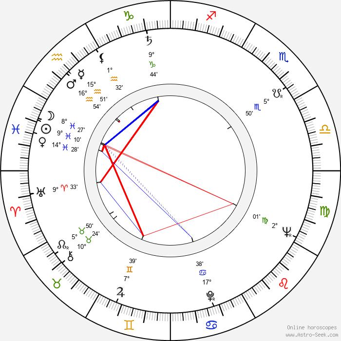 Arne Weise - Birth horoscope chart
