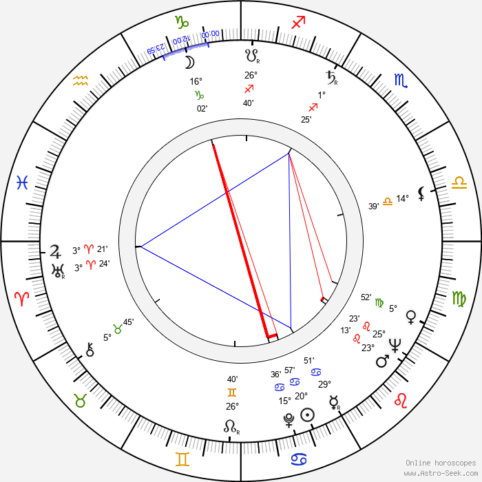 Arno Carlstedt - Birth horoscope chart