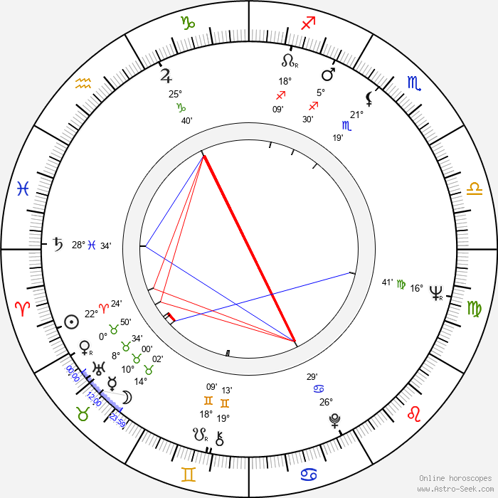 Arnold Friedman - Birth horoscope chart