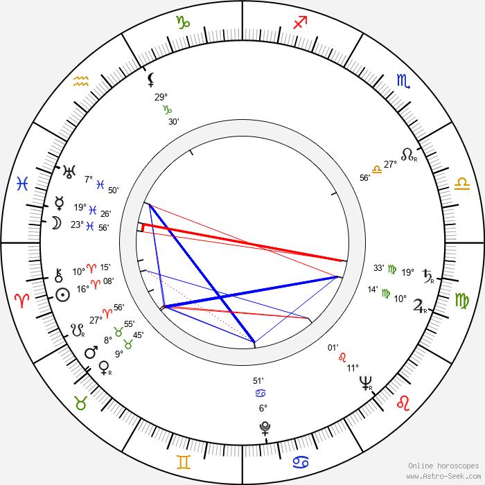 Arnold Marquis - Birth horoscope chart