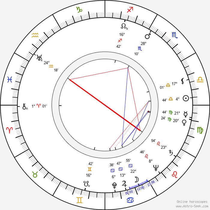 Arnold Stang - Birth horoscope chart