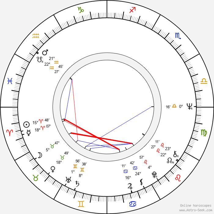 Arnold Wilkerson - Birth horoscope chart