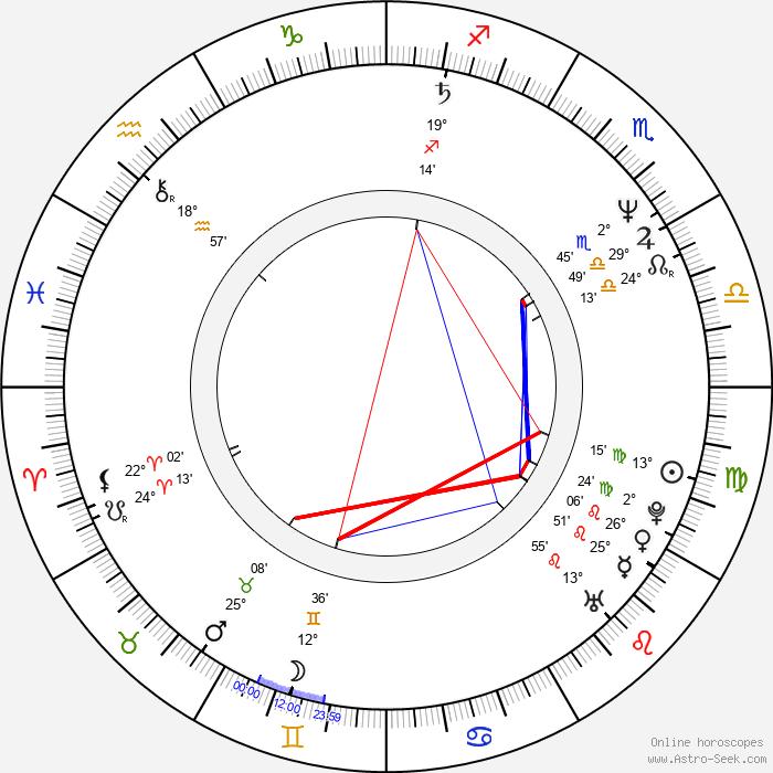 Arsinée Khanjian - Birth horoscope chart