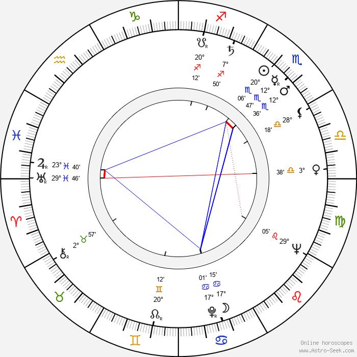 Art Aragon - Birth horoscope chart