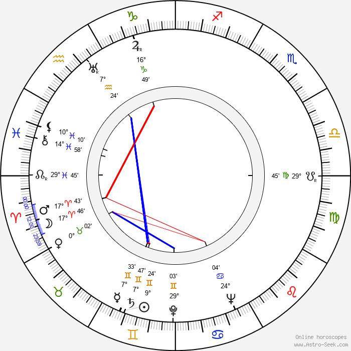 Art Davis - Birth horoscope chart