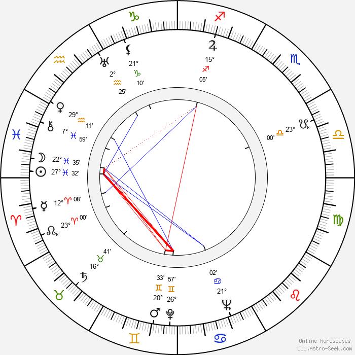 Art Gilmore - Birth horoscope chart