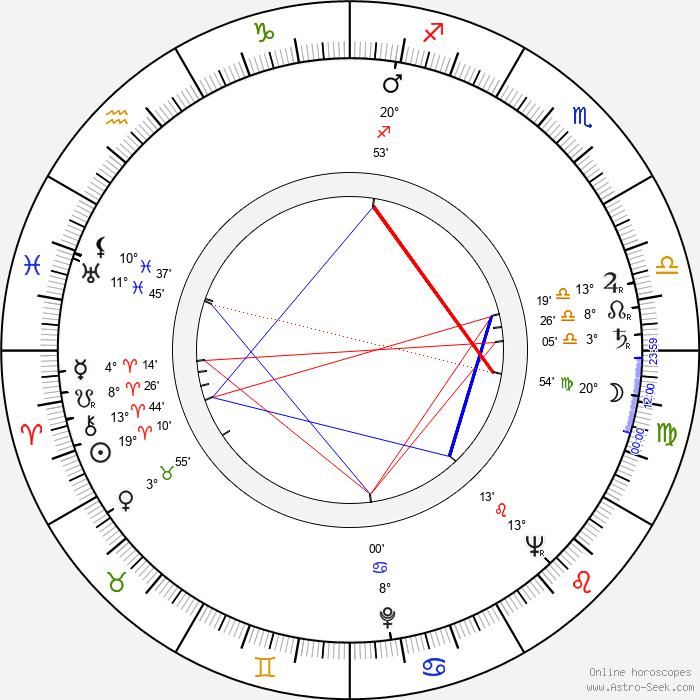 Arthur Batanides - Birth horoscope chart