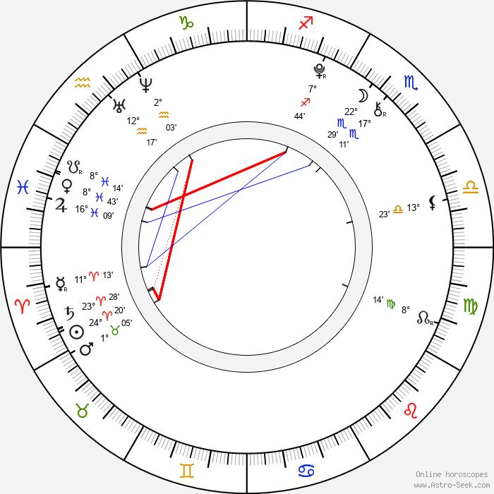 Arthur Bowen - Birth horoscope chart