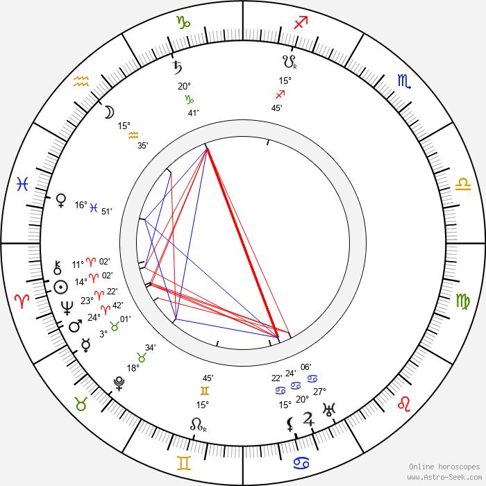 Arthur Byron - Birth horoscope chart