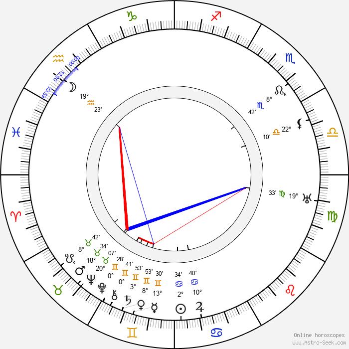 Arthur Devère - Birth horoscope chart