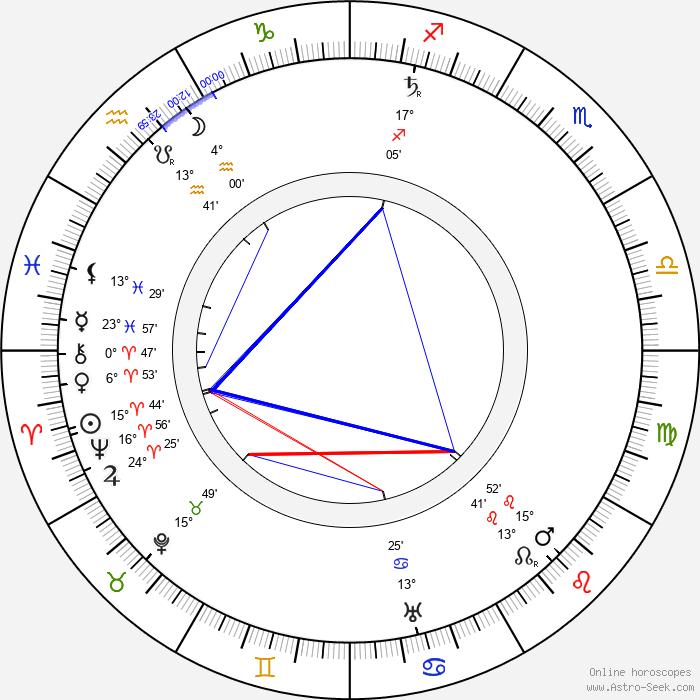 Arthur Donaldson - Birth horoscope chart