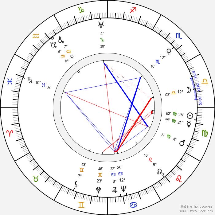 Arthur E. Arling - Birth horoscope chart