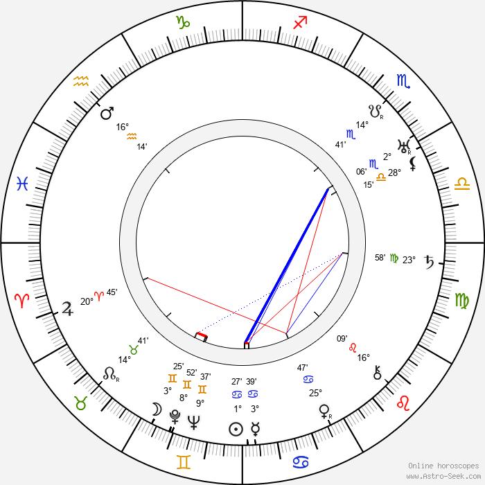 Arthur E. Krows - Birth horoscope chart