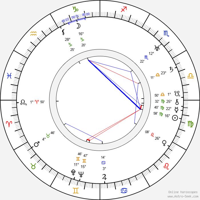 Arthur Freed - Birth horoscope chart