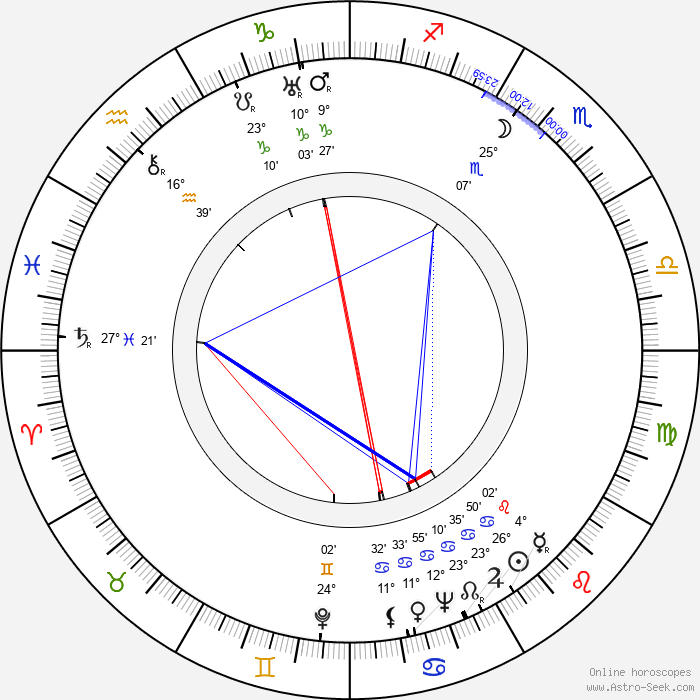 Arthur Jarrett - Birth horoscope chart