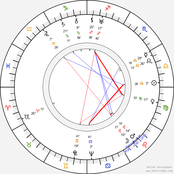 Arthur Jopp - Birth horoscope chart