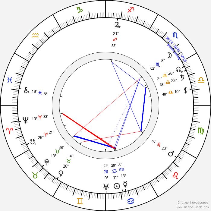 Arthur Mackley - Birth horoscope chart