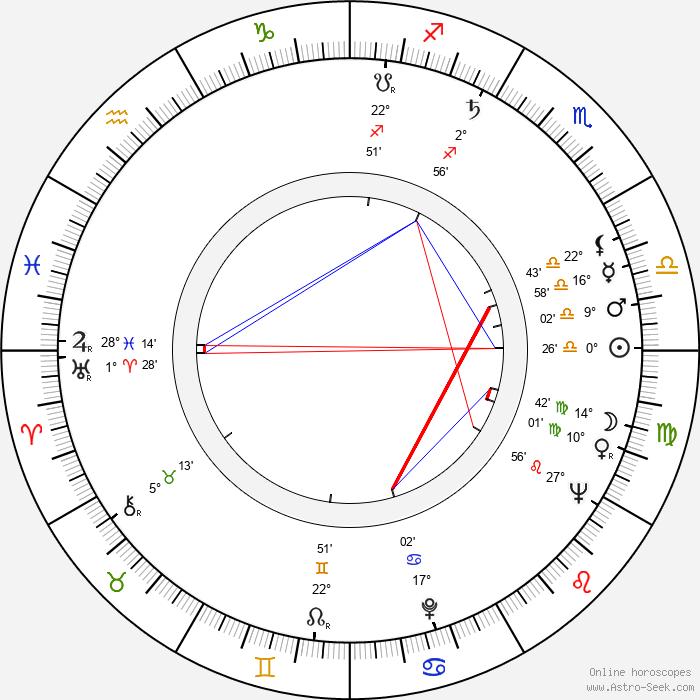 Arthur Malet - Birth horoscope chart