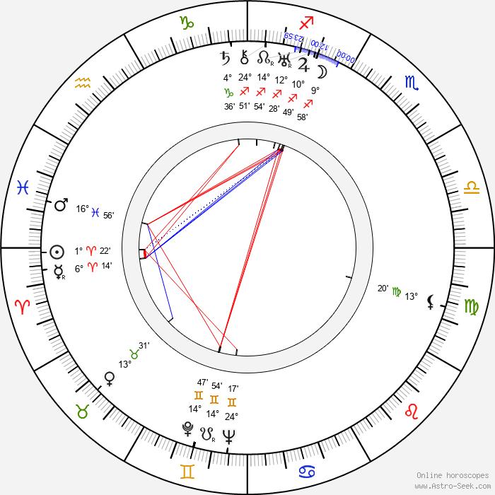 Arthur Pohl - Birth horoscope chart