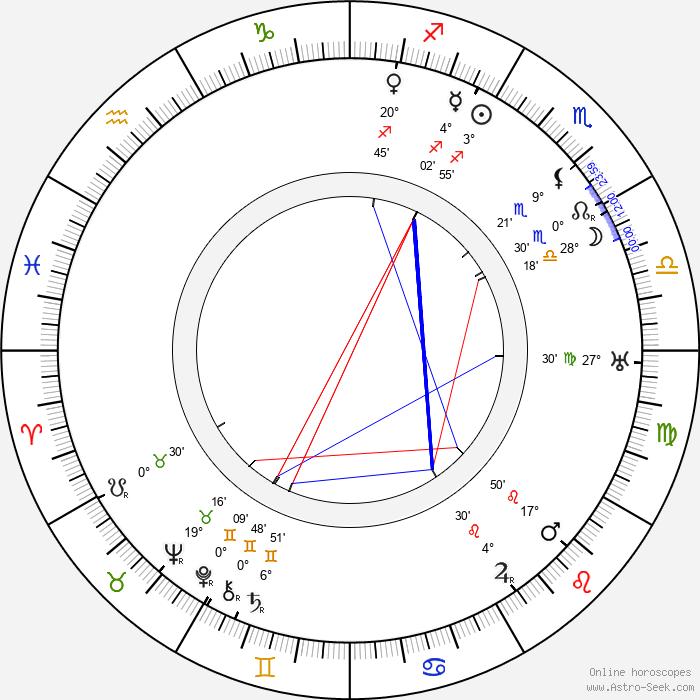Arthur Thalasso - Birth horoscope chart