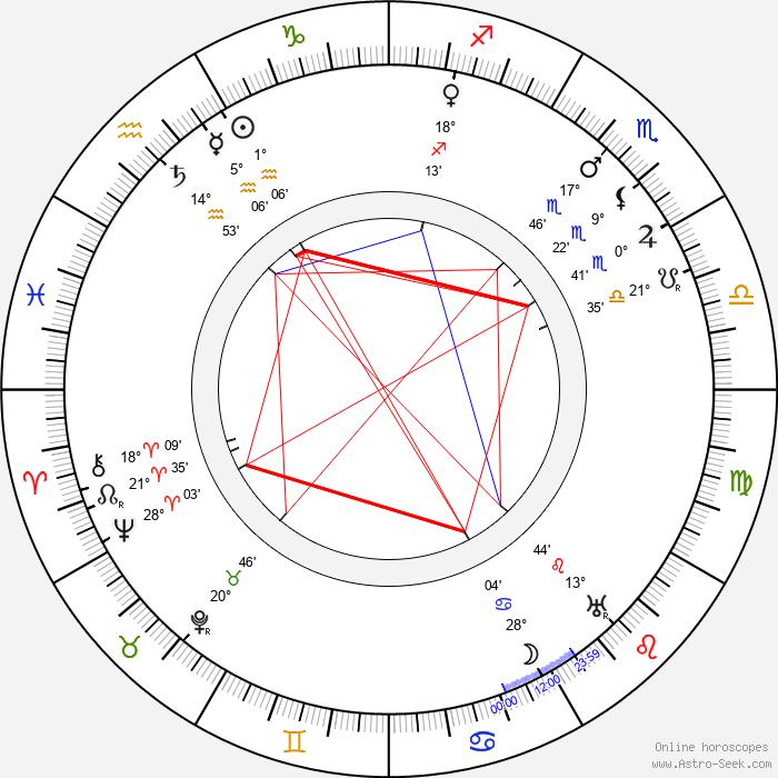 Arthur Wontner - Birth horoscope chart